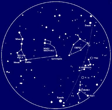 Izgled sjevernog neba 15. srpnja krajem sumraka (oko 23 sata po ljetnom vremenu). Dno karte odgovara horizontu a vrh području zenita. Točkicama je označena sredina Kumove Slame (tzv. galaktički ekvator).