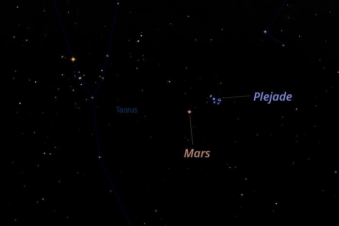 Mars i Plejade, 4.3.2020.
