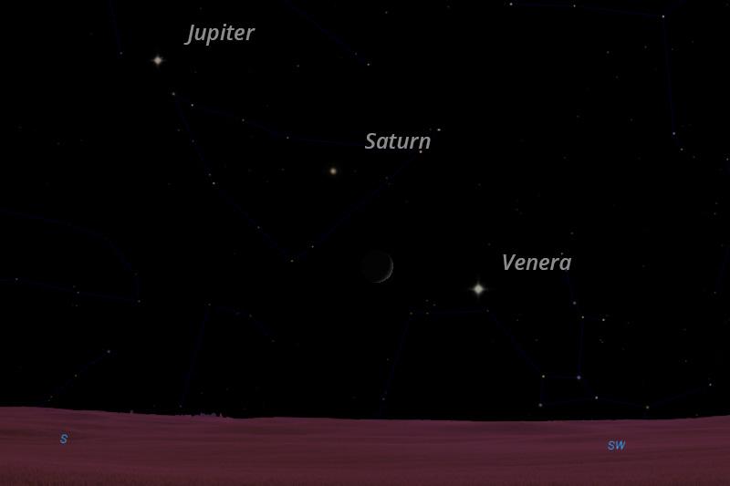 Mjesec, Venera, Jupiter i Saturn