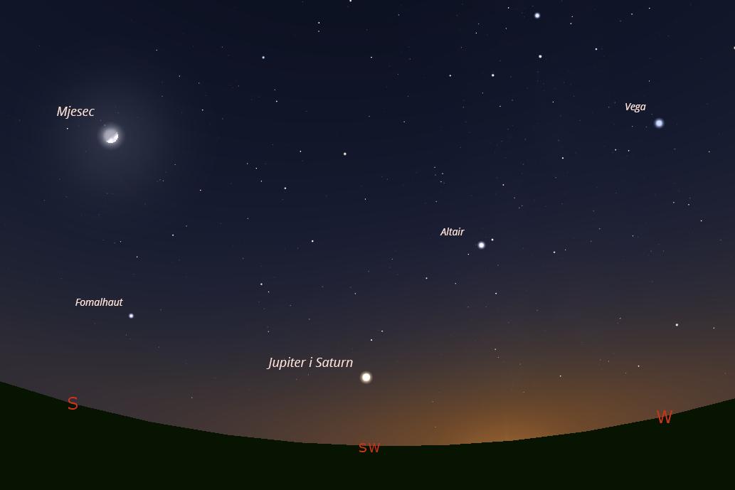 Konjunkcija Jupitera i Saturna 21.12.2020.